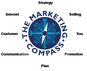 The Marketing Compass 8 compass points